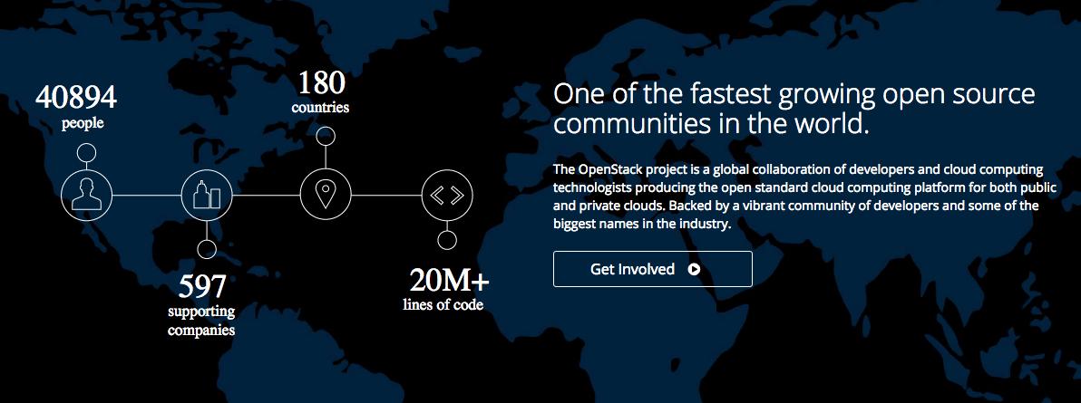 OpenStack Community