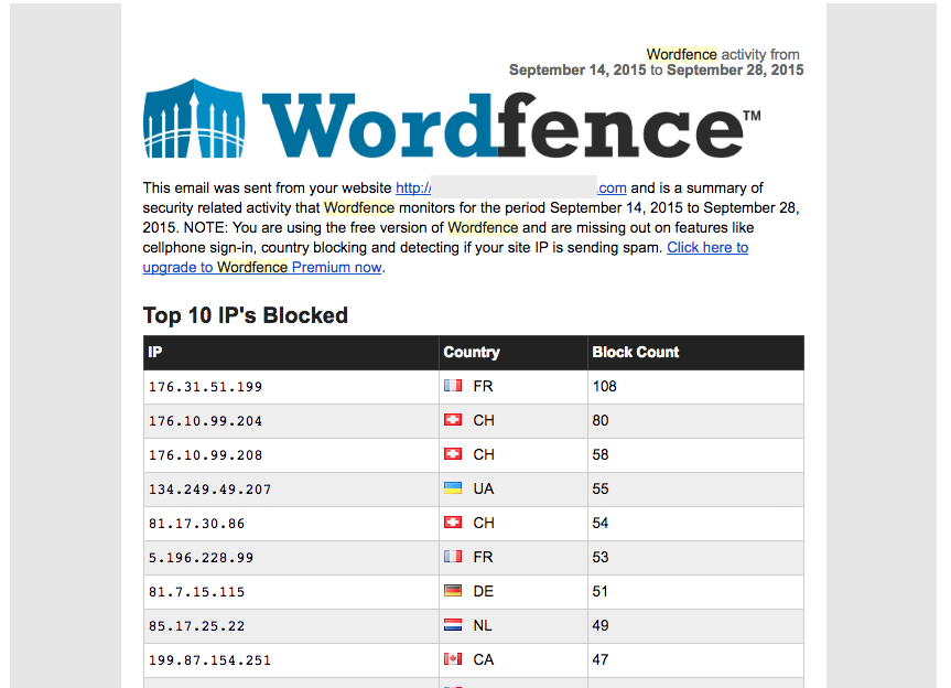 WordFence Activity