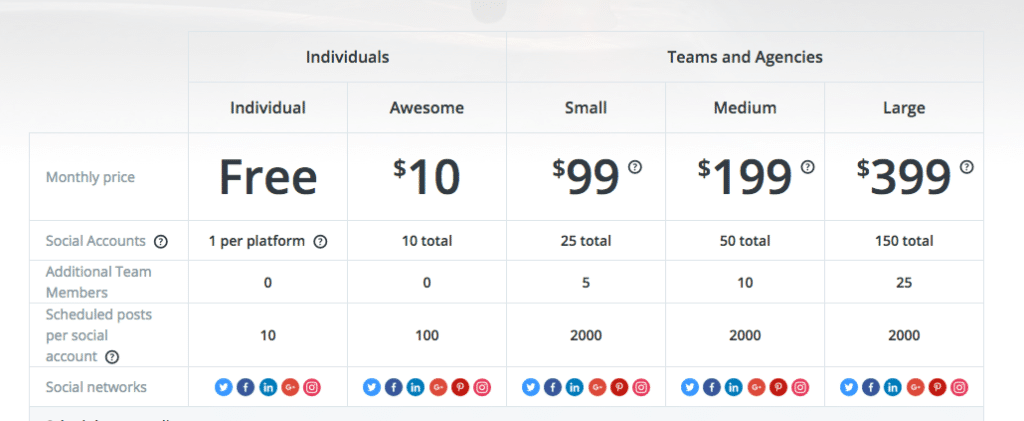 Buffer Pricing